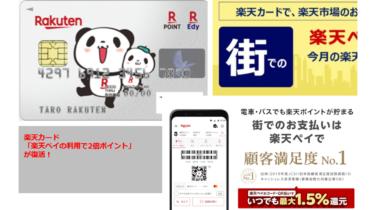 楽天カード「街の利用2倍ポイント」が復活!