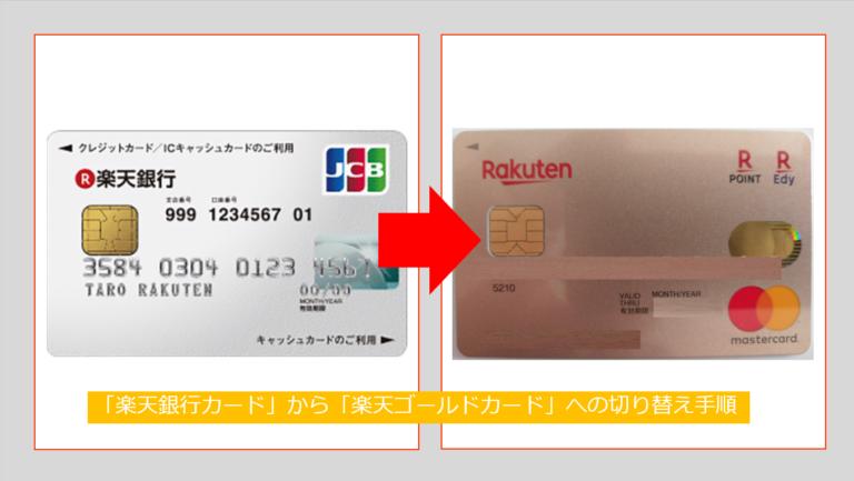 楽天銀行カードから楽天ゴールドカードへの切り替え手順