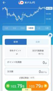 ネオモバFXドル円