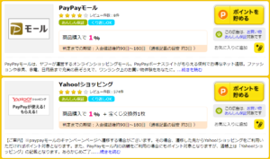 PayPayモールbyハピタス